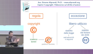 Un videocorso sul diritto d'autore chiaro ed efficace
