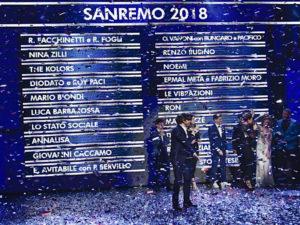 Sanremo 2018, ecco l'elenco dei 20 big in gara