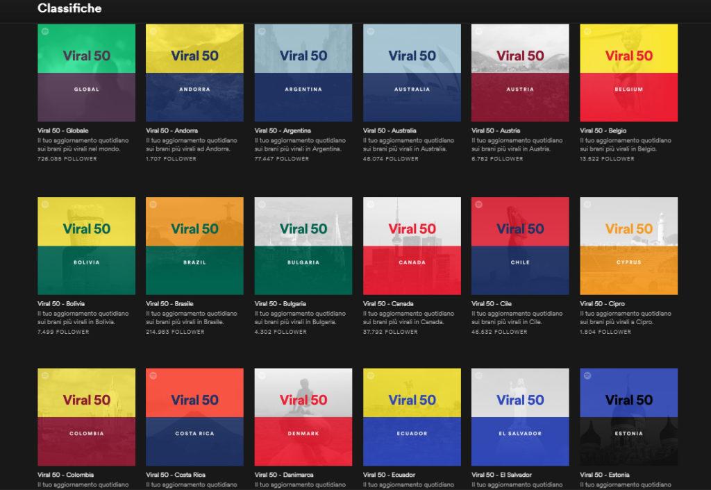 Spotify Viral 50, musica dagli altri mondi